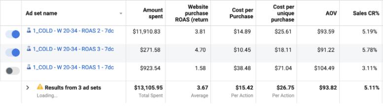 FACEBOOK ADS快速扩展策略:手动竞价